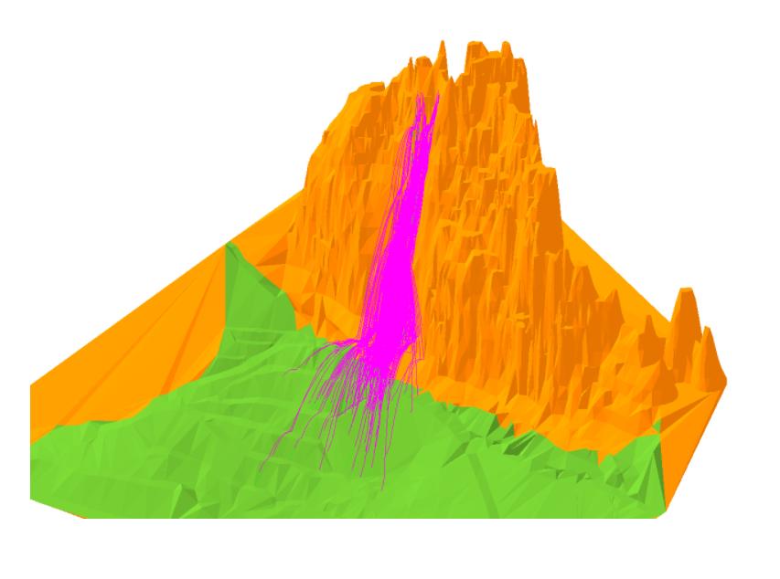 Aztec Rock Caduta massi