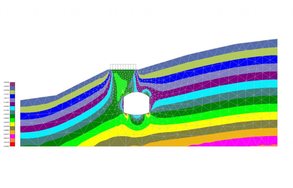 Elementi Finiti per la Geotecnica